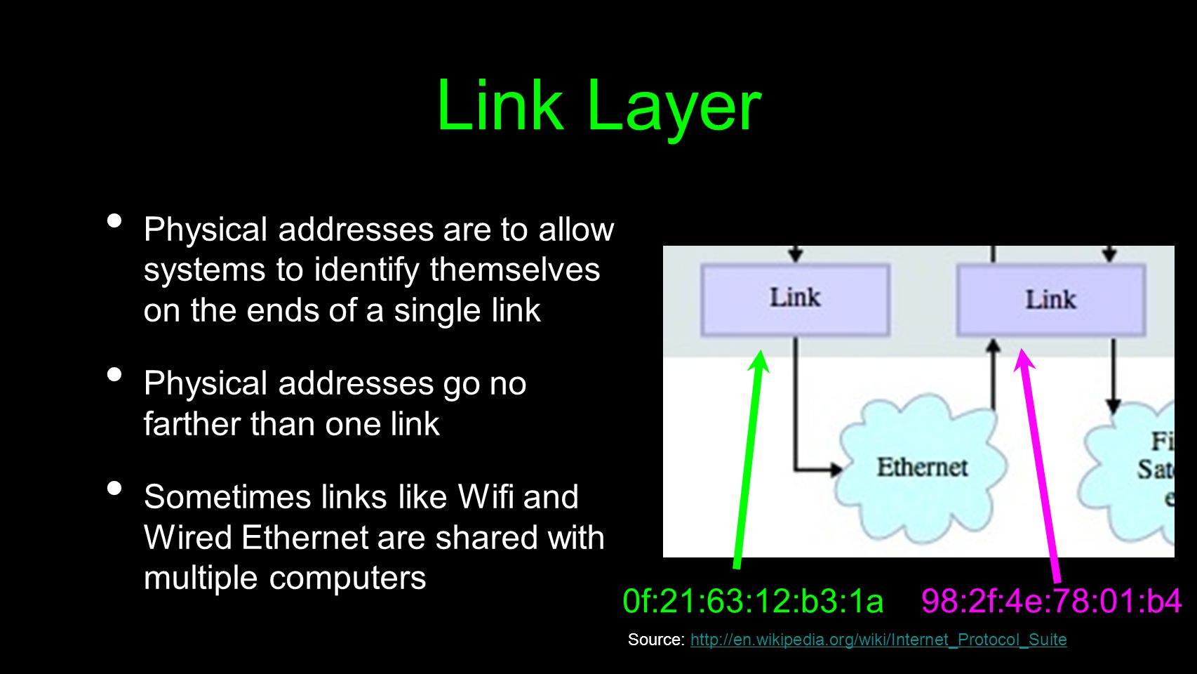 Source: http://en.wikipedia.org/wiki/Internet_Protocol_Suite