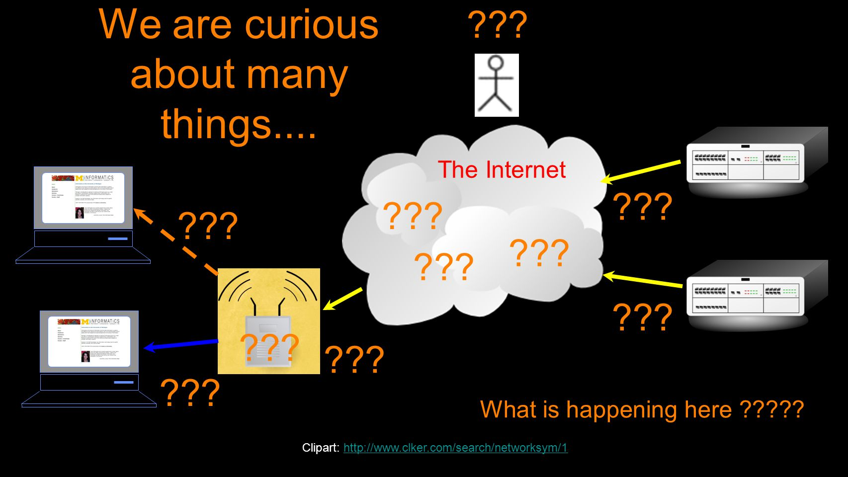 We are curious about many things....