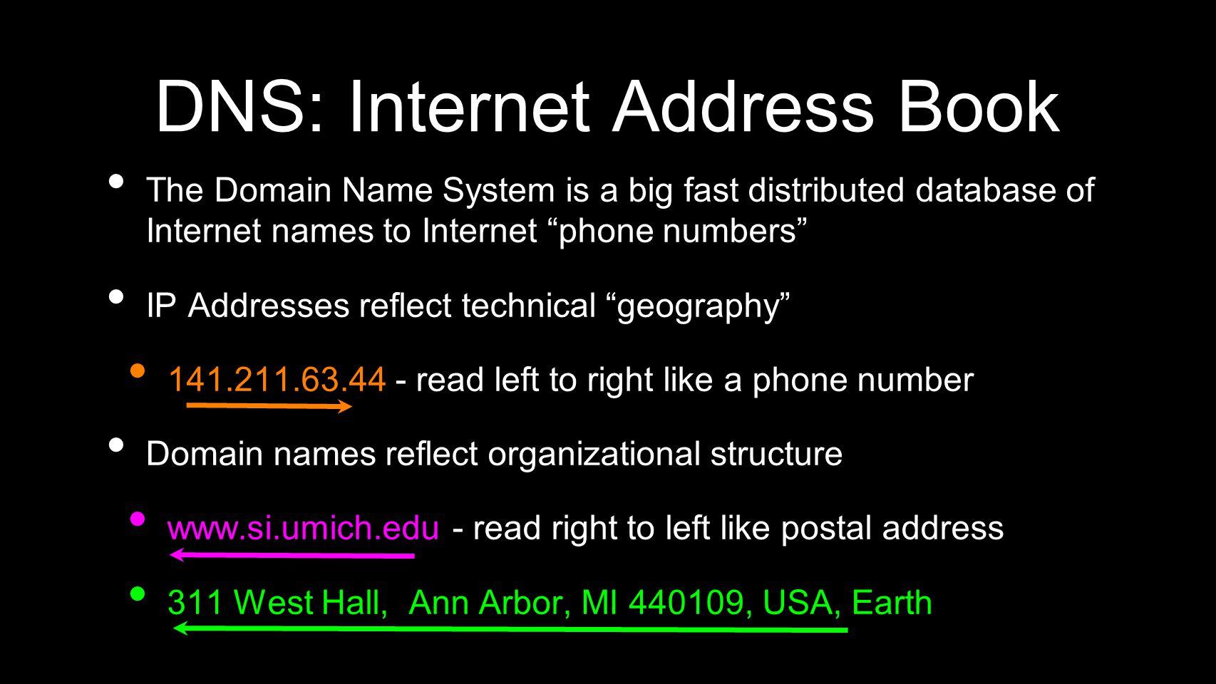 DNS: Internet Address Book