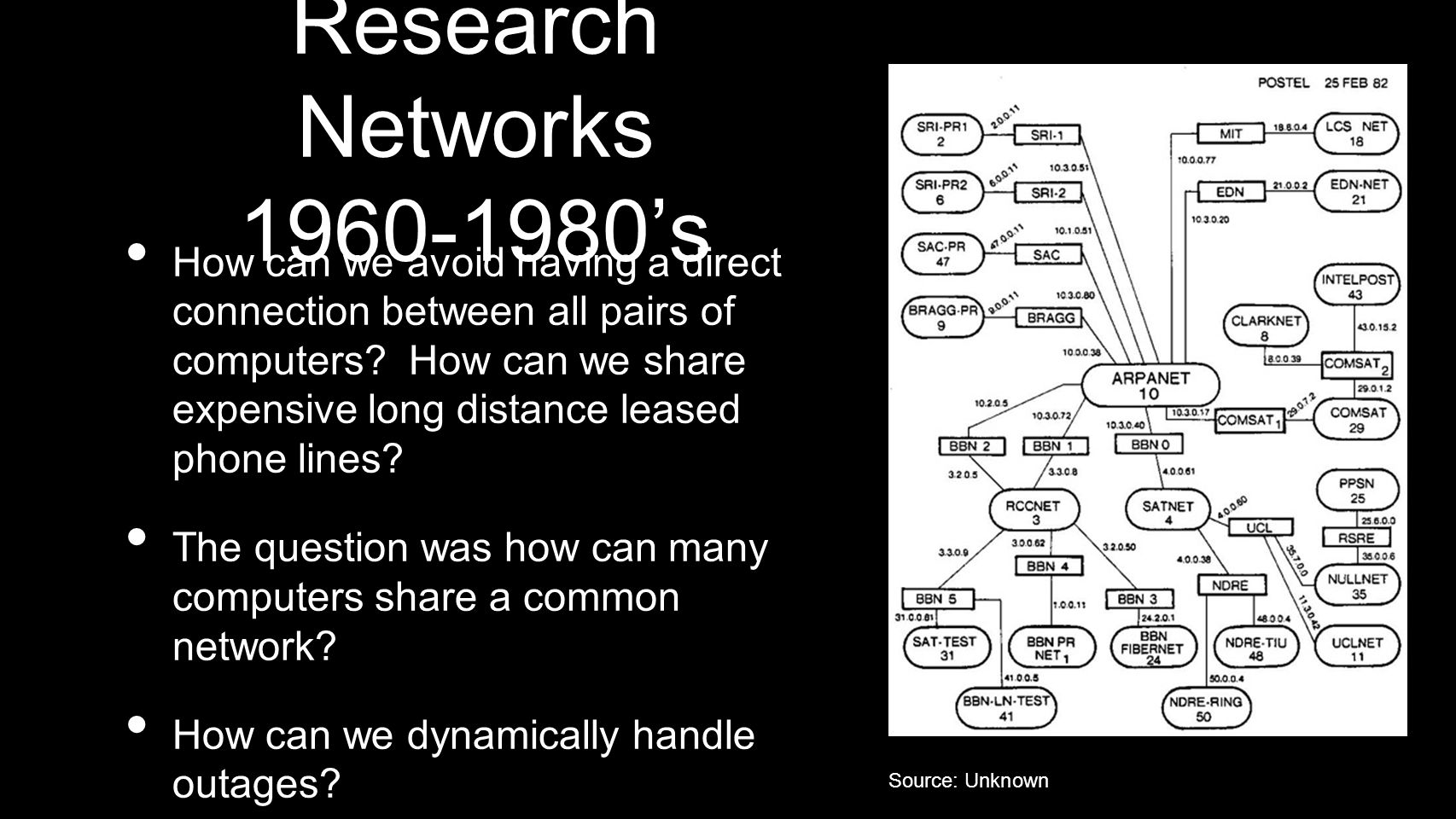 Research Networks 1960-1980's