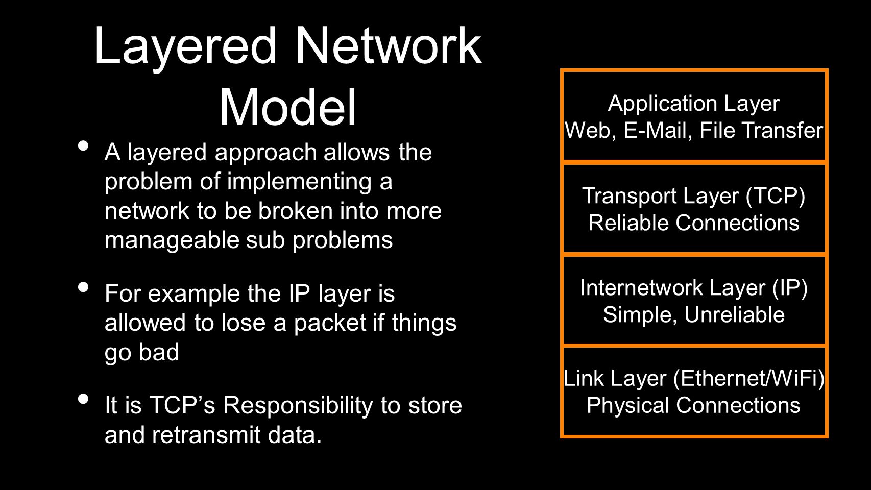 Layered Network Model Application Layer. Web, E-Mail, File Transfer.