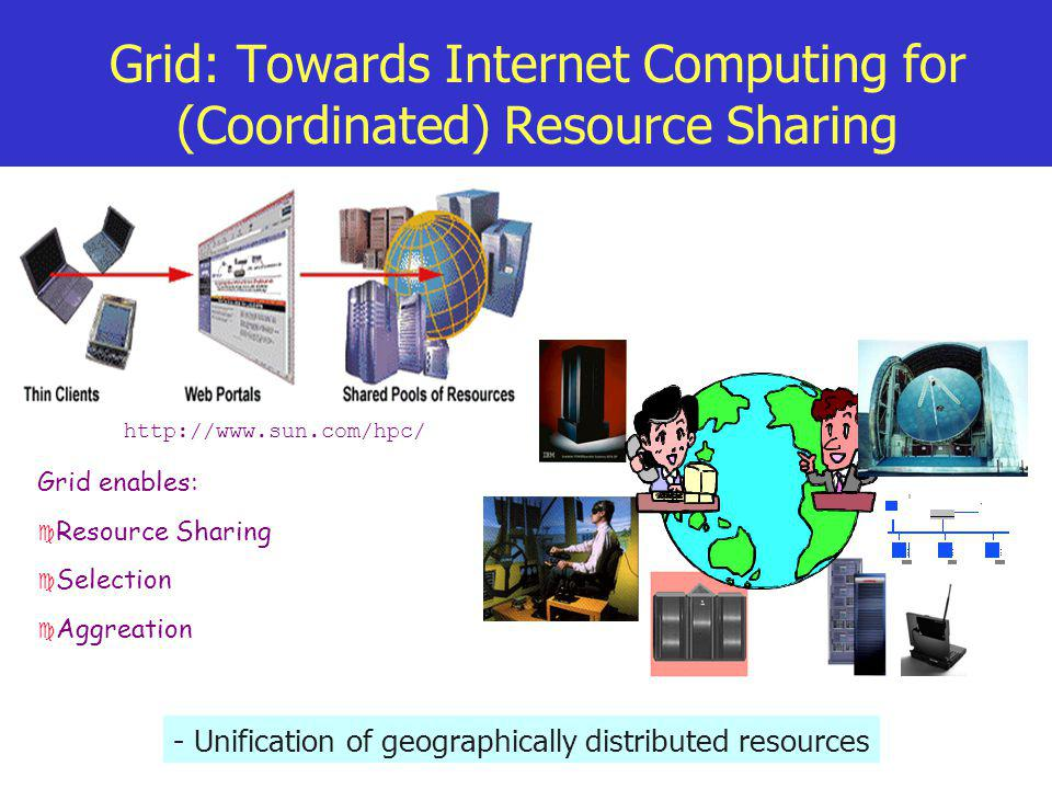 Grid: Towards Internet Computing for (Coordinated) Resource Sharing