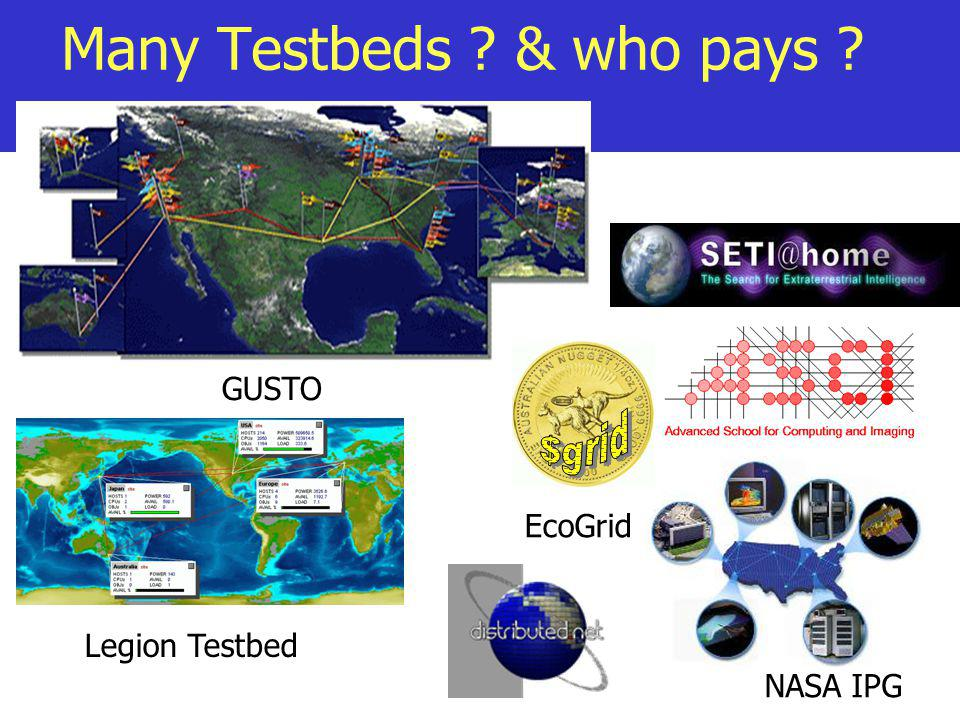 Many Testbeds & who pays