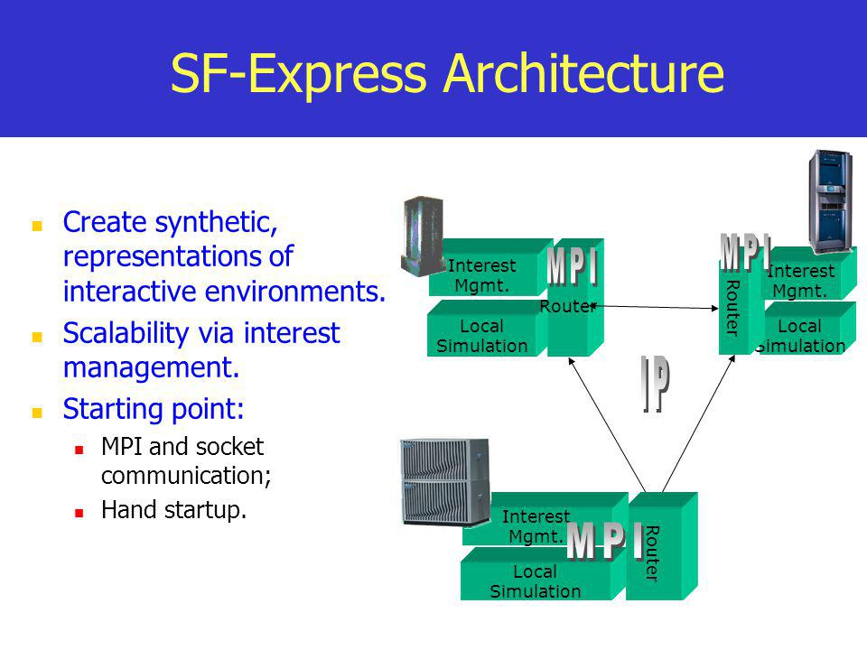 SF-Express Architecture
