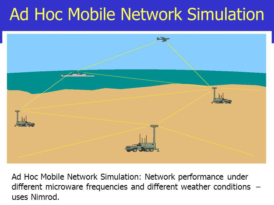 Ad Hoc Mobile Network Simulation