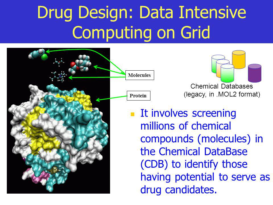 Drug Design: Data Intensive Computing on Grid