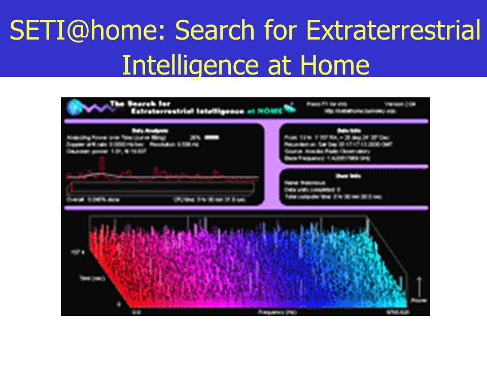 SETI@home: Search for Extraterrestrial Intelligence at Home