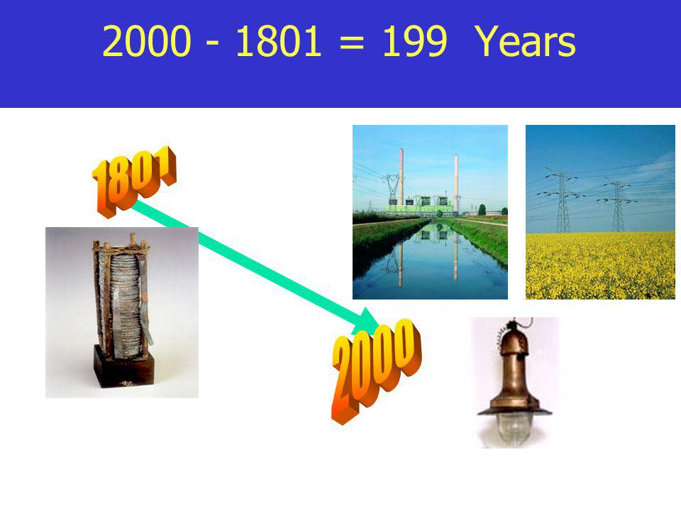 2000 - 1801 = 199 Years 2000 1801