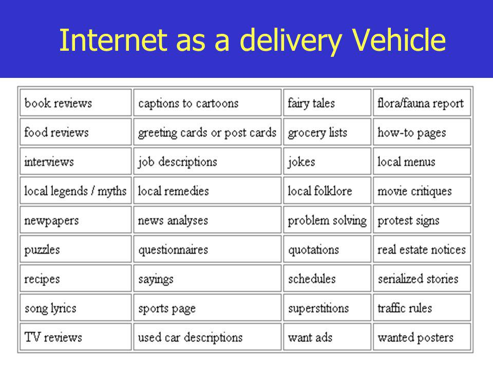 Internet as a delivery Vehicle