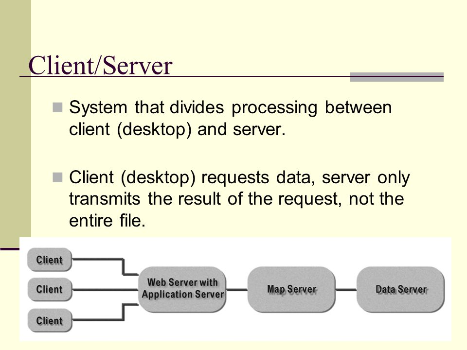 Client/Server System that divides processing between client (desktop) and server.