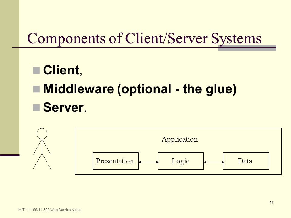 Components of Client/Server Systems