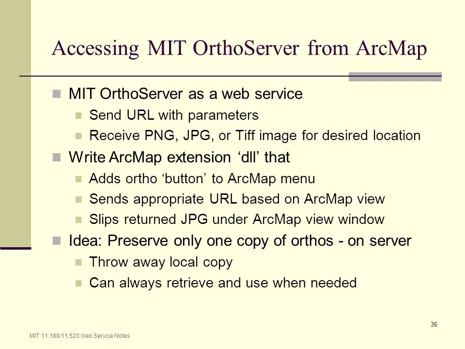 Accessing MIT OrthoServer from ArcMap