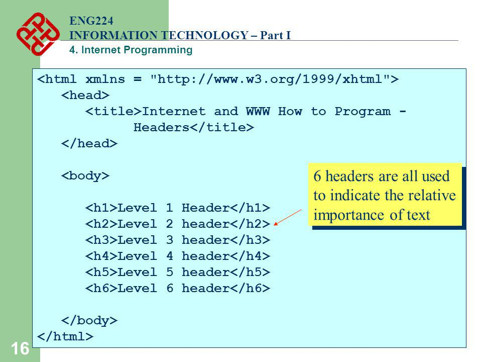 6 headers are all used to indicate the relative importance of text