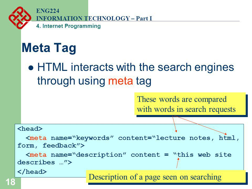 Meta Tag HTML interacts with the search engines through using meta tag
