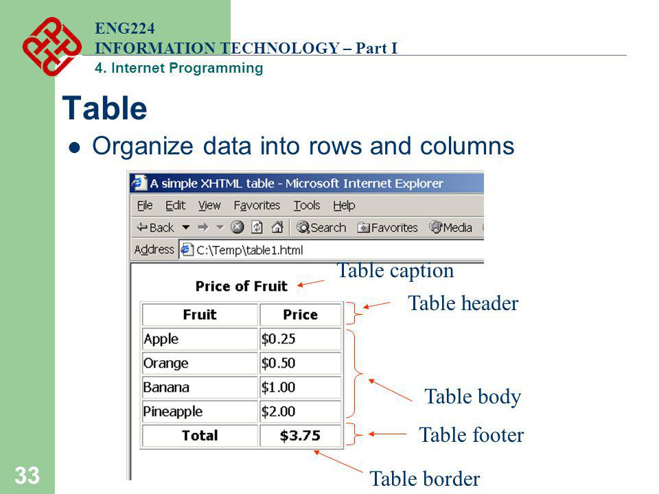 Table Organize data into rows and columns Table caption Table header