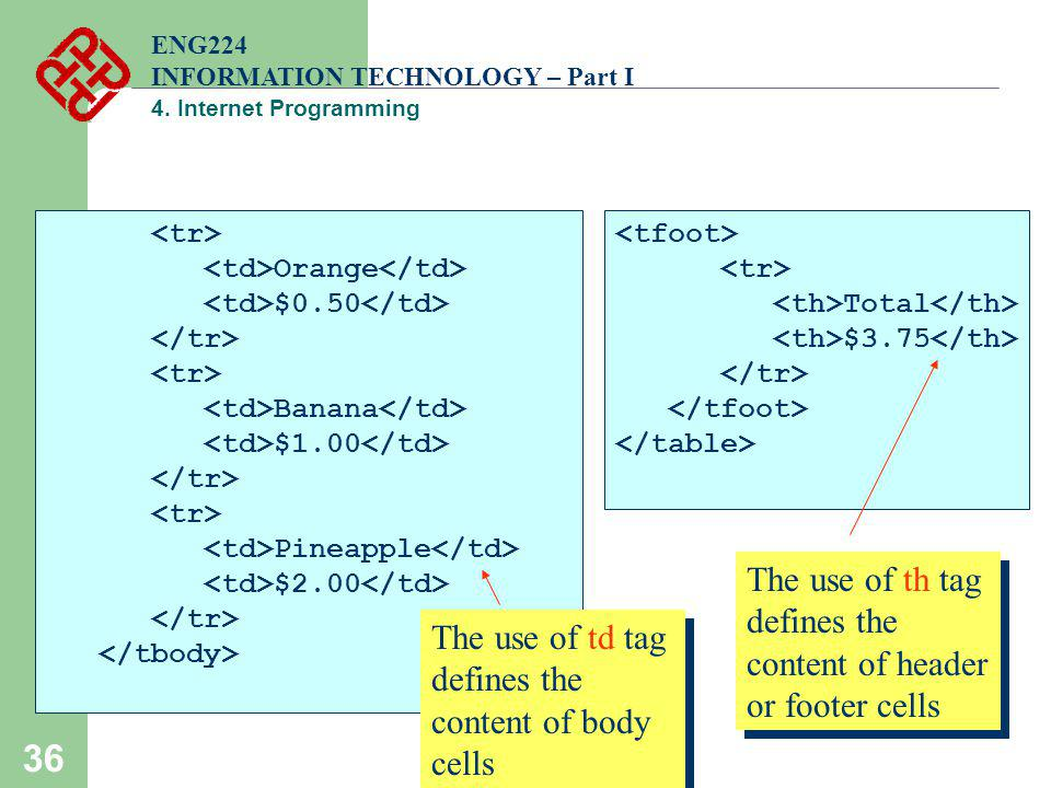 The use of th tag defines the content of header or footer cells