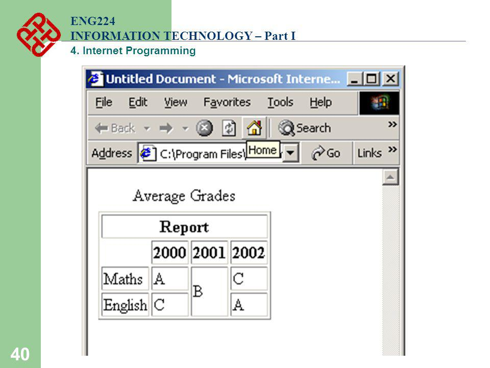 INFORMATION TECHNOLOGY – Part I