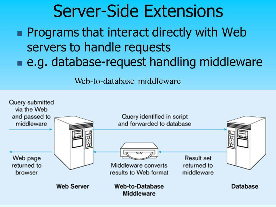 Server-Side Extensions