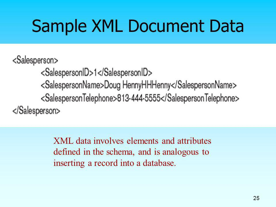Sample XML Document Data