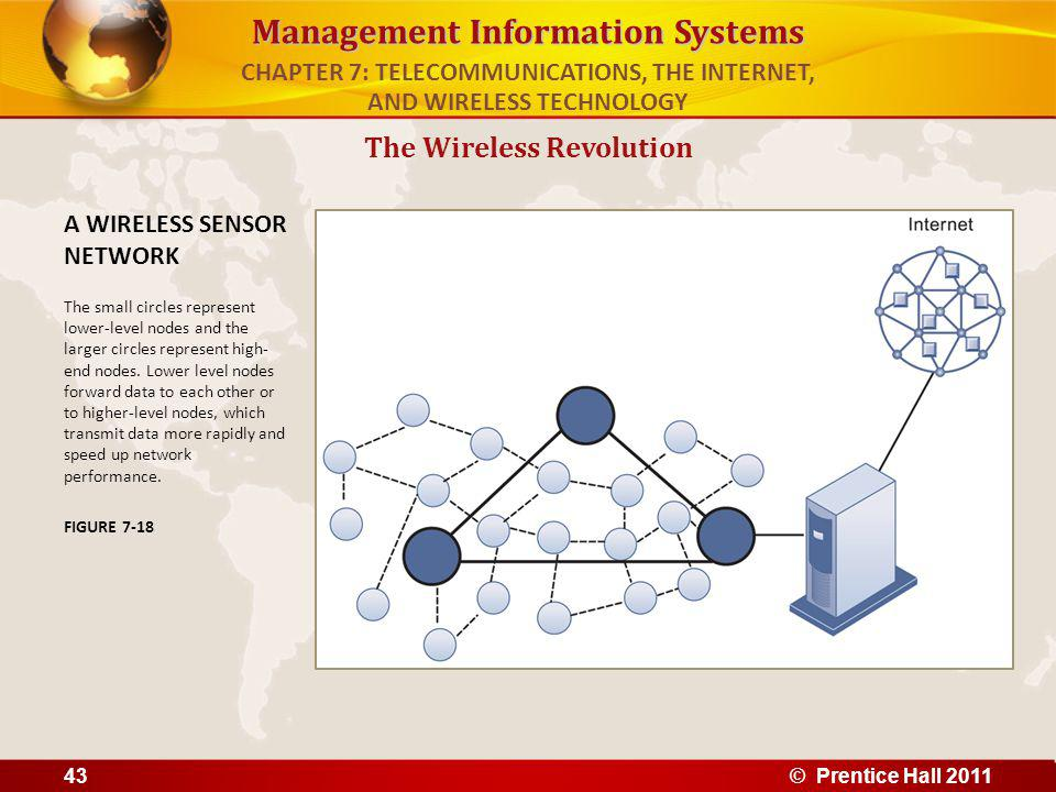 high performance wireless telecommunications modulation The performance of wireless communications systems implementation of high-performance filters that are the evolution of untethered communications.