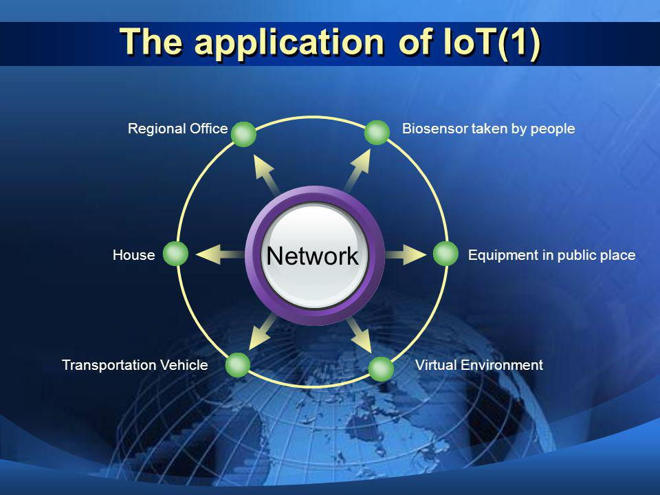 The application of IoT(1)