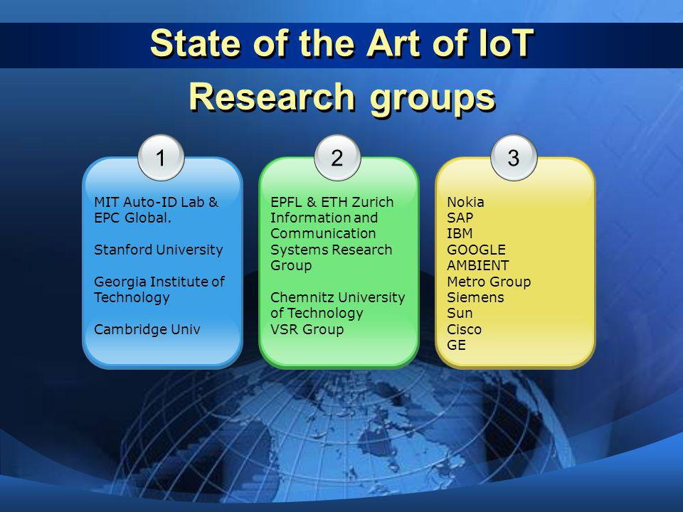 State of the Art of IoT Research groups