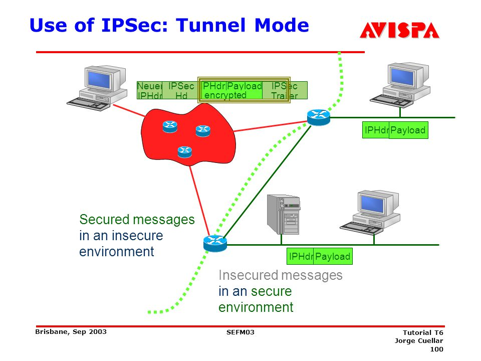 Why IPSec Users want a secure, private network by