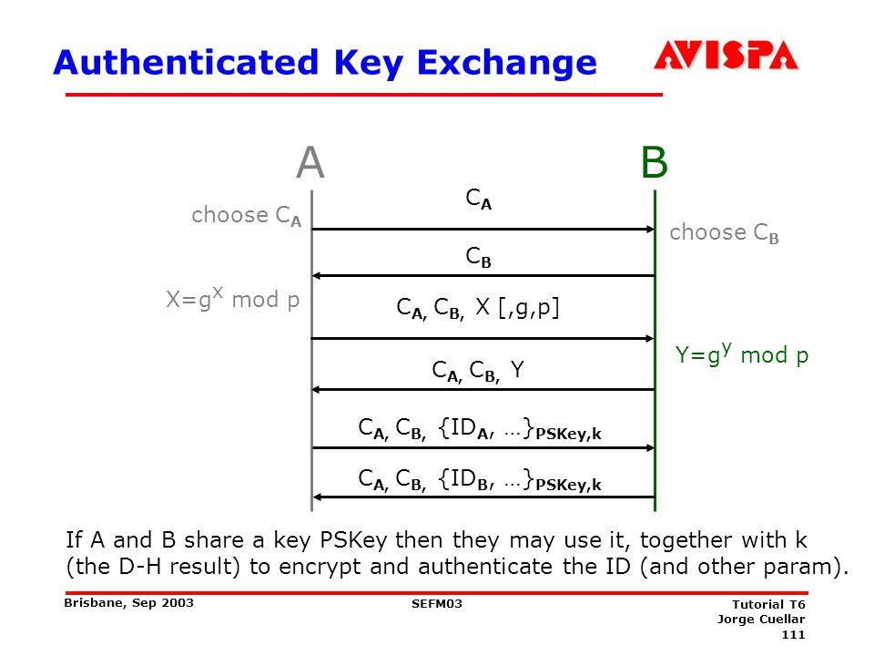 Main Mode for shared key: Negotiation, Key Derivation