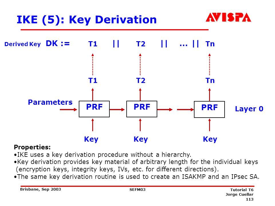 Internet Key Exchange (IKE) Summary (1/2)