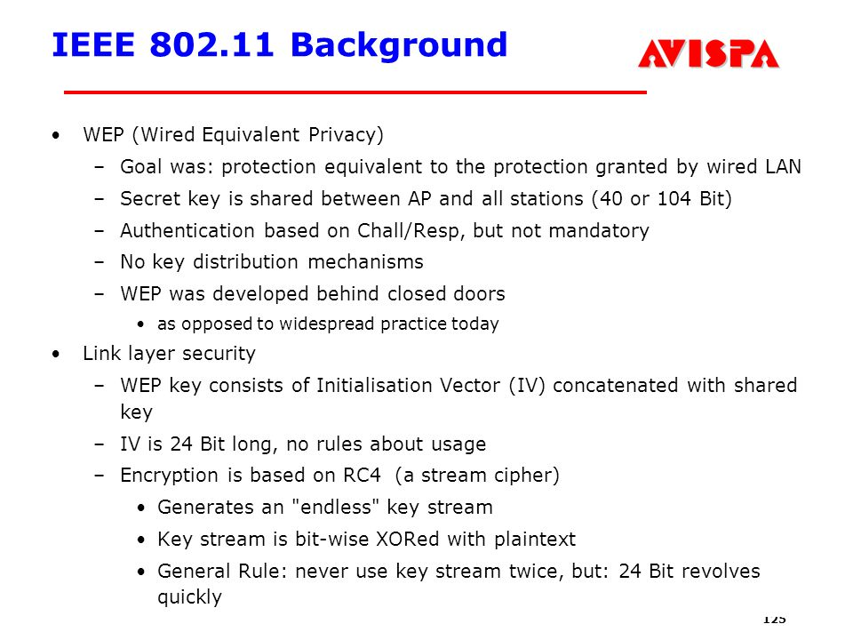Wireless Equivalence Privacy (WEP) Authentication