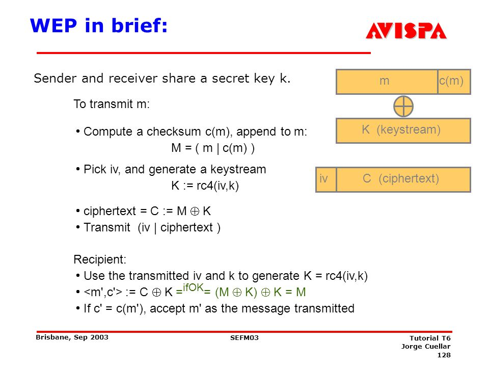Attacks involving keystream reuse (collision)