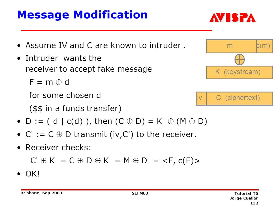 Message Injection Assume: Intruder knows a plaintext, and corresponding encryption (pings or spam provide this)