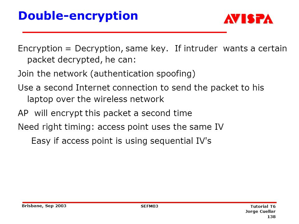 IP Redirection Intruder joins the network
