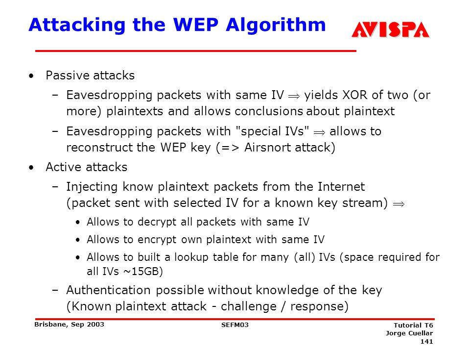 IEEE 802.11 Security weaknesses