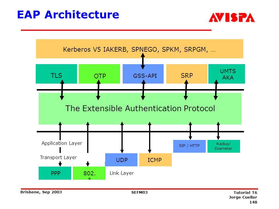 IEEE 802.1X EAP/Radius Conversation
