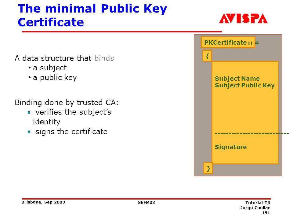 X.509 Public Key Cert V.1 Version 1 from 1988