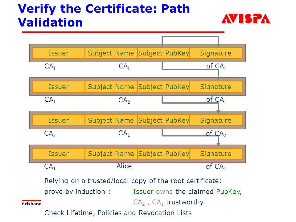 X.509 Public Key Cert V.2 Version 2 from 1992
