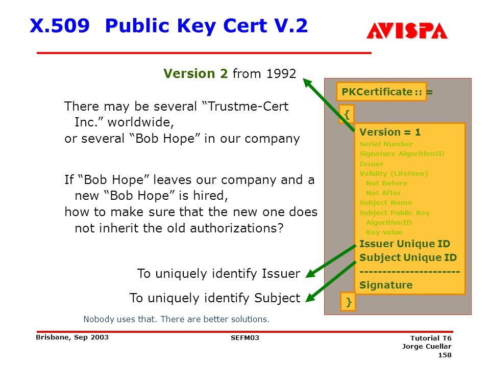 X.509 Public Key Cert V.3 Version 3 from 1998 PKCertificate :: = {