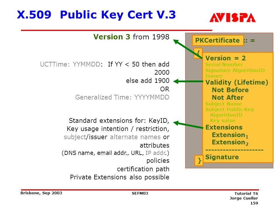 Key Usage KeyUsage ::= BIT STRING { digitalSignature (0),
