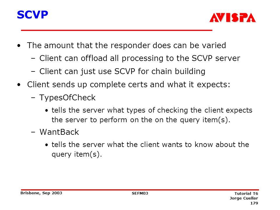 TLS Protocol TLS itself has two layers: TLS Record protocol