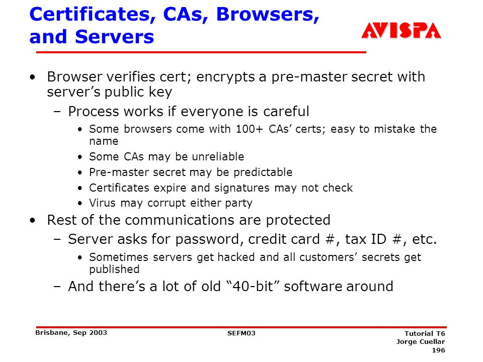 Personal Certificates and Client-Side Authentication