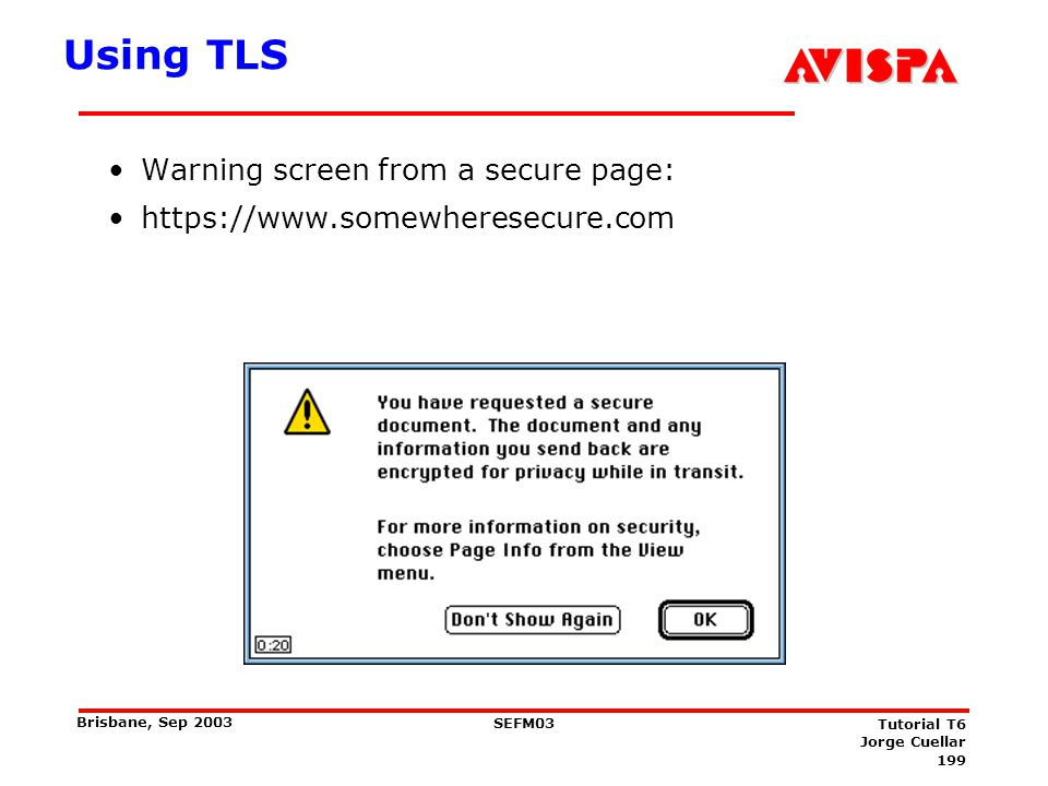 TLS Architecture Record Layer. Reliable Transport. Application.