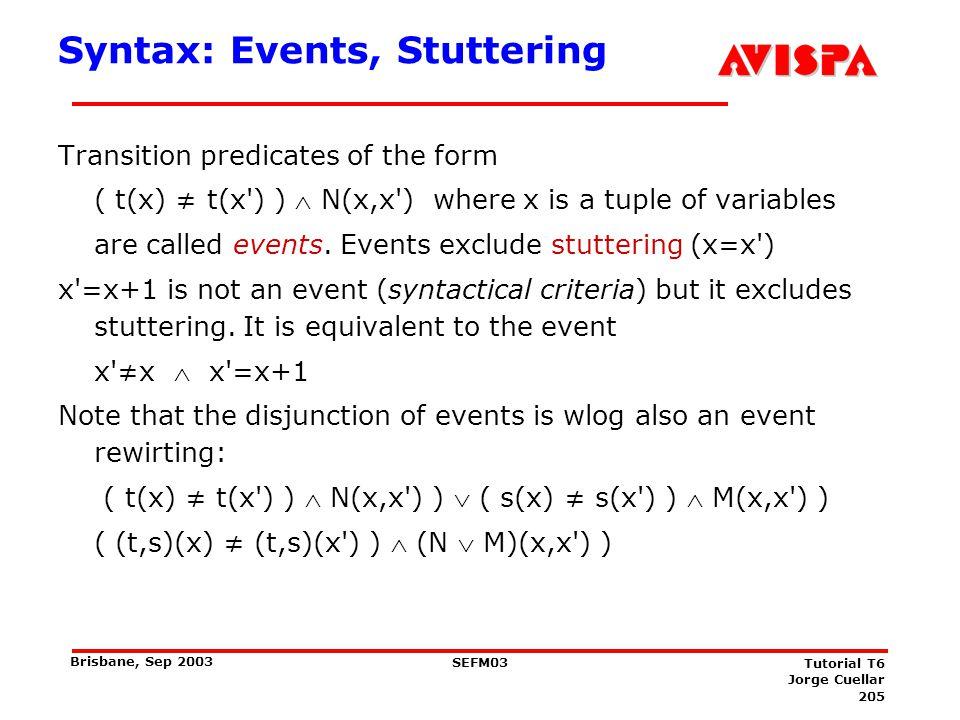 Syntax: TLA Normal Form
