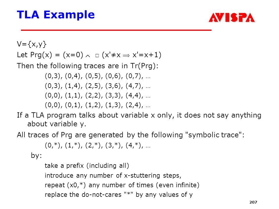 Prg hlpsl Example Trigg Prg(x) = (x=0)  □ (x ≠x  x =x+1)