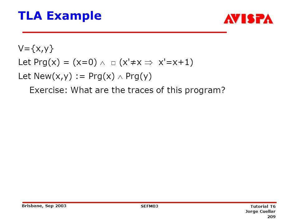 TLA Example, modelling channels