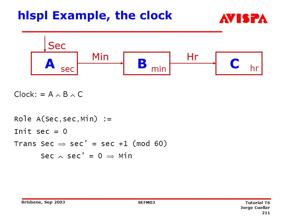 Implementing the clock with local variables