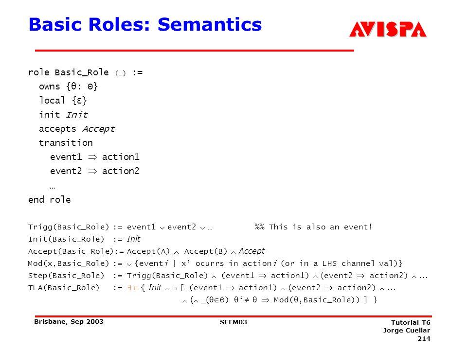 Basic Roles: Semantics