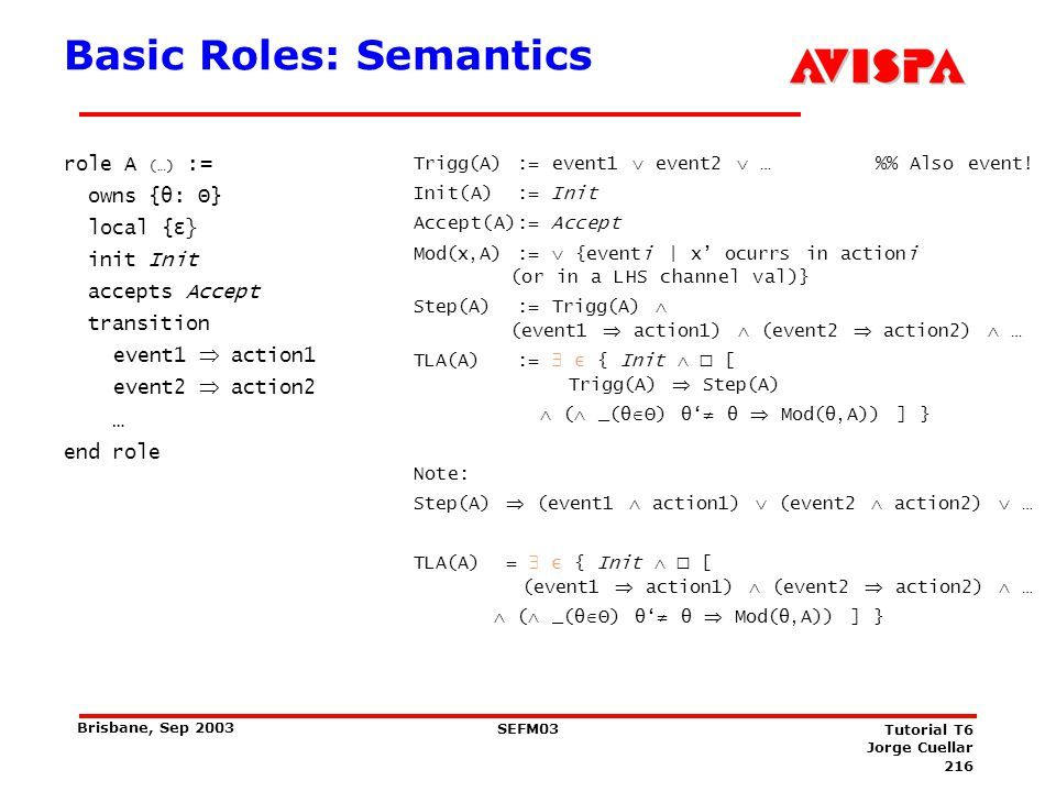 Semantic of Composed Roles: modular approach