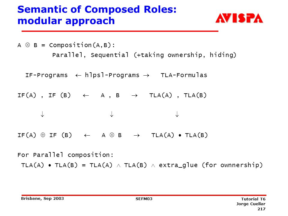 Semantic of Composed Roles: flattening approach
