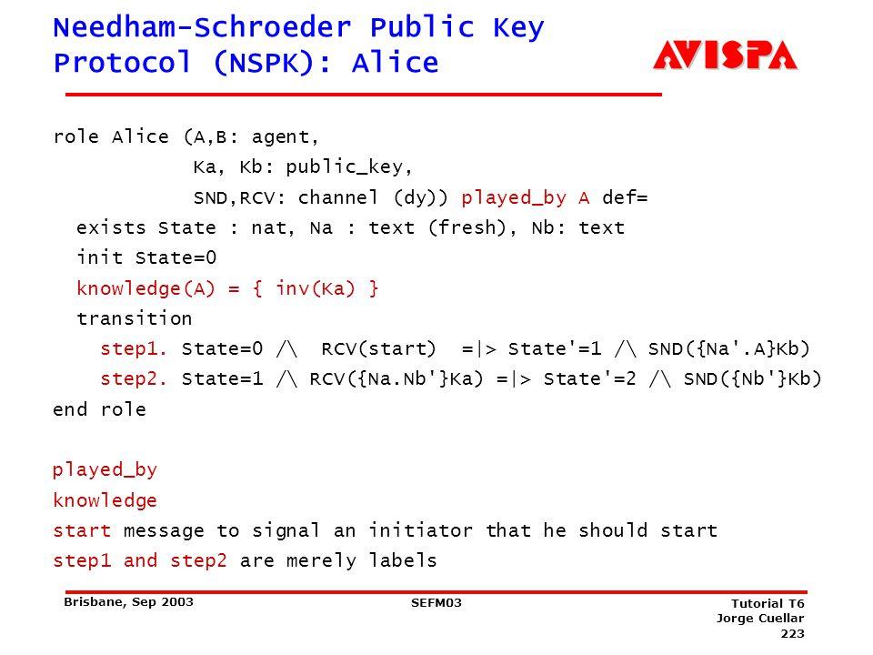 NSPK: Bob role Bob(A: agent, Ka, Kb: public_key,